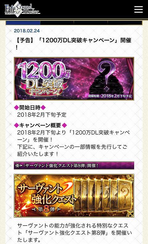 1200万ダウンロード記念